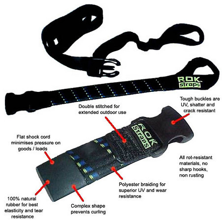 ROK Straps for motorcycles